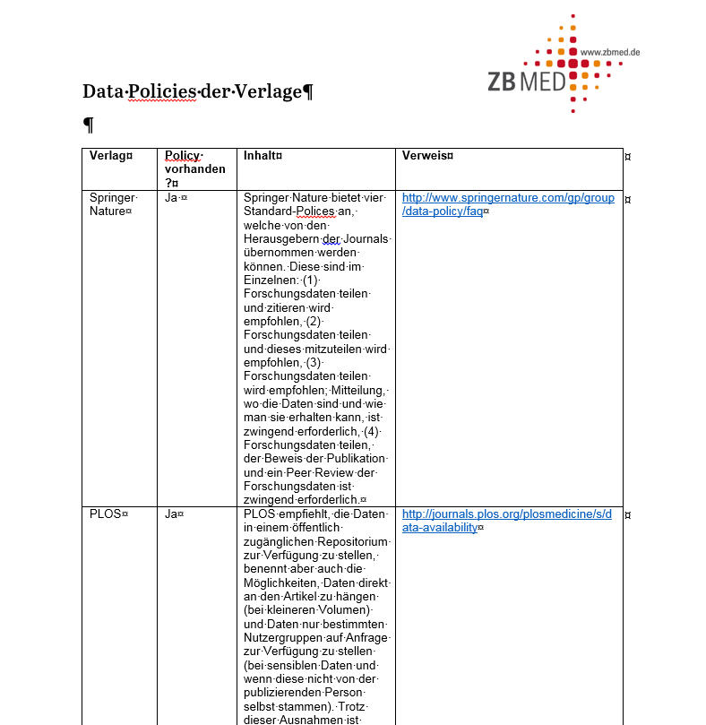 Tabelle: Data Policies der Verlage