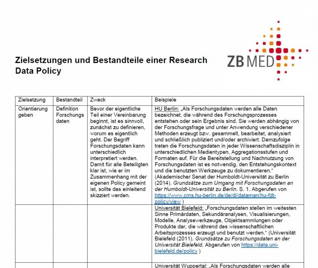 Tabelle: Zielsetzung und Bestandteile einer Research Data Policy