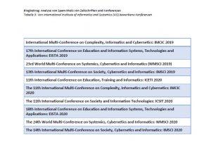 Abbildung Tabelle über von IIIS beworbene Konferenzen