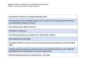 Abbildung über Tabelle zu sonstigen Konferenzen